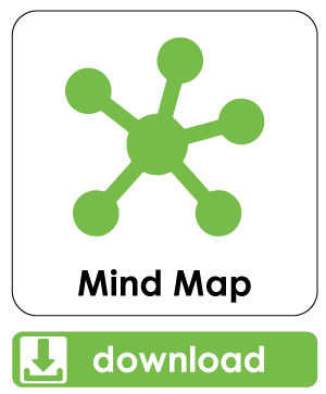 BP-MP3-Mindmap